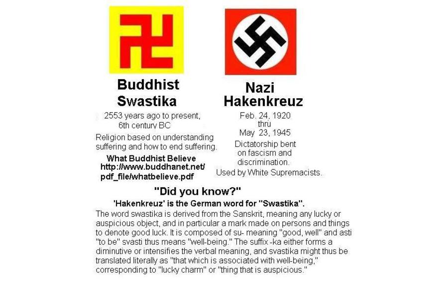 Hitler And Buddhism Warning Bad Language Newbuddhist